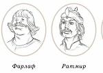 """Куба, Ляля и Маня продолжают читать """"Руслана и Людмилу"""". Часть 2"""